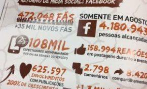 Divulgação do Rally dos Sertões na mídia e redes sociais beneficia turismo de MS